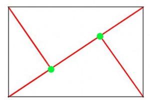 altın üçgenler